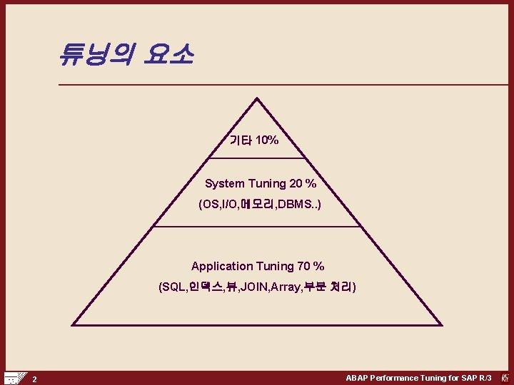 튜닝의 요소 기타 10% System Tuning 20 % (OS, I/O, 메모리, DBMS. . )