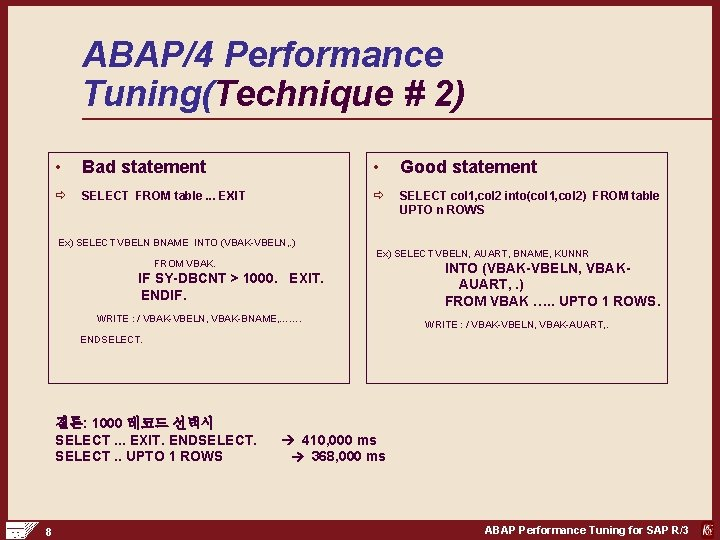 ABAP/4 Performance Tuning(Technique # 2) • Bad statement • Good statement ð SELECT FROM