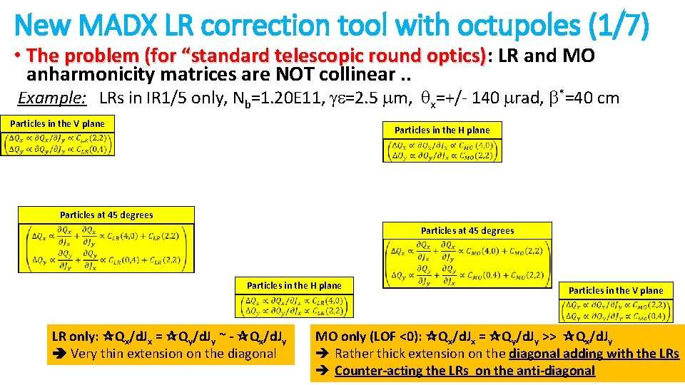 """New MADX LR correction tool with octupoles (1/7) • The problem (for """"standard telescopic"""