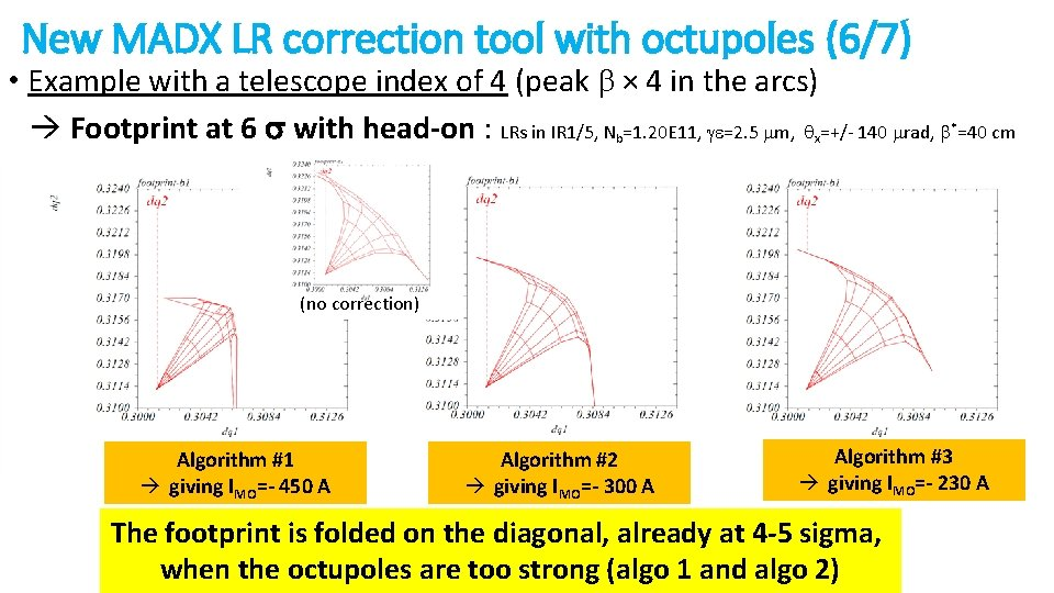 New MADX LR correction tool with octupoles (6/7) • Example with a telescope index