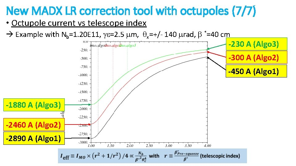 New MADX LR correction tool with octupoles (7/7) • Octupole current vs telescope index