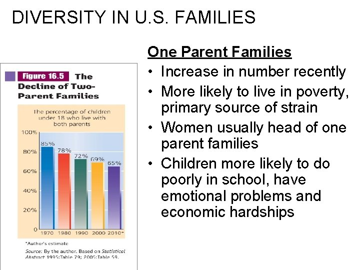 DIVERSITY IN U. S. FAMILIES One Parent Families • Increase in number recently •