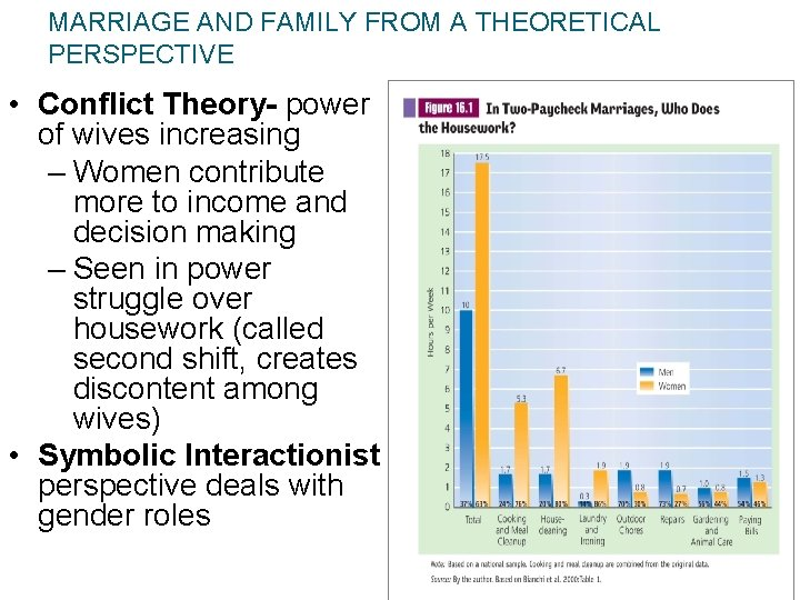 MARRIAGE AND FAMILY FROM A THEORETICAL PERSPECTIVE • Conflict Theory- power of wives increasing