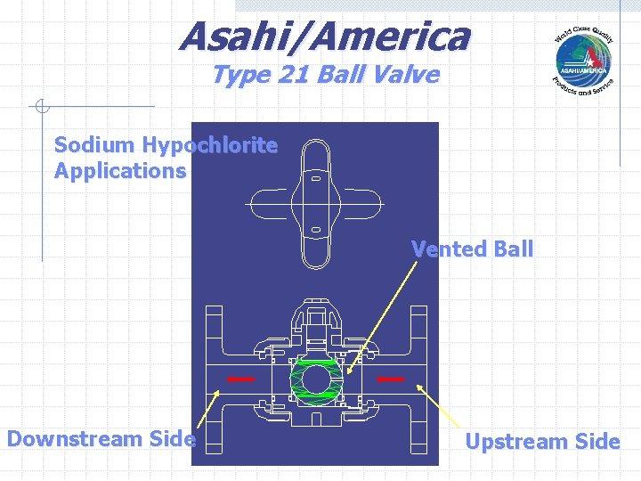 Asahi/America Type 21 Ball Valve Sodium Hypochlorite Applications Vented Ball Downstream Side Upstream Side