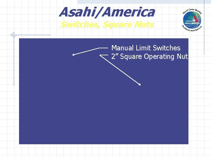 """Asahi/America Switches, Square Nuts Manual Limit Switches 2"""" Square Operating Nut"""