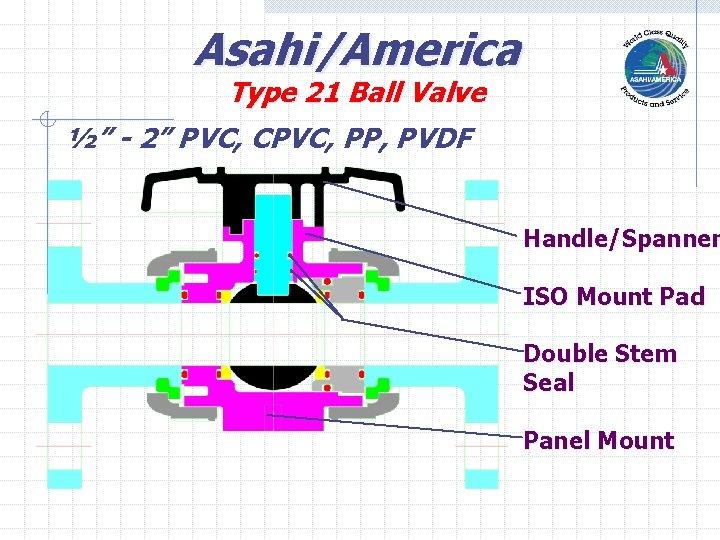 "Asahi/America Type 21 Ball Valve ½"" - 2"" PVC, CPVC, PP, PVDF Handle/Spanner ISO"