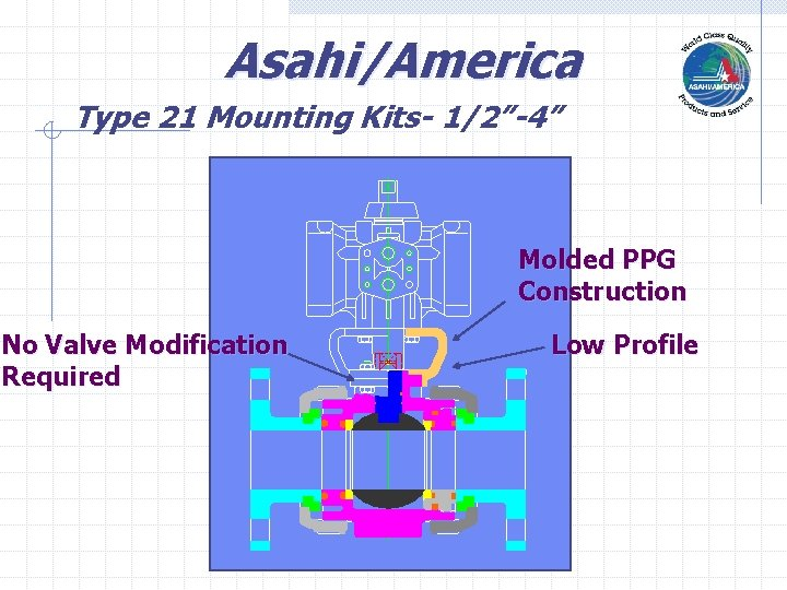 """Asahi/America Type 21 Mounting Kits- 1/2""""-4"""" Molded PPG Construction No Valve Modification Required Low"""