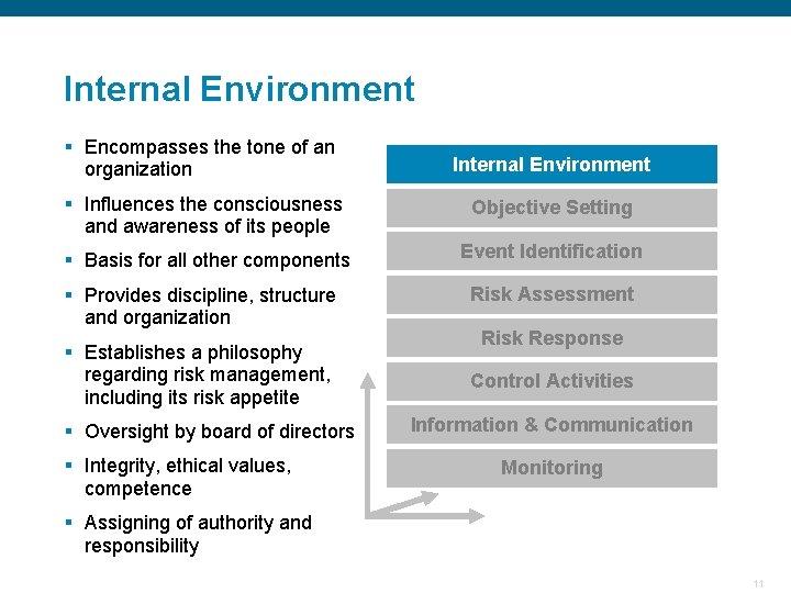 Internal Environment § Encompasses the tone of an organization Internal Environment § Influences the