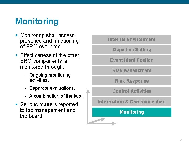Monitoring § Monitoring shall assess presence and functioning of ERM over time Internal Environment