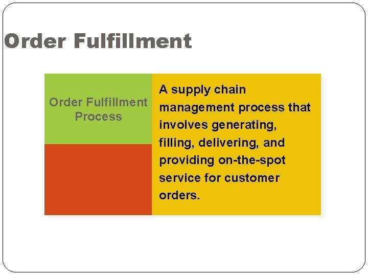 Order Fulfillment A supply chain Order Fulfillment management process that Process involves generating, filling,