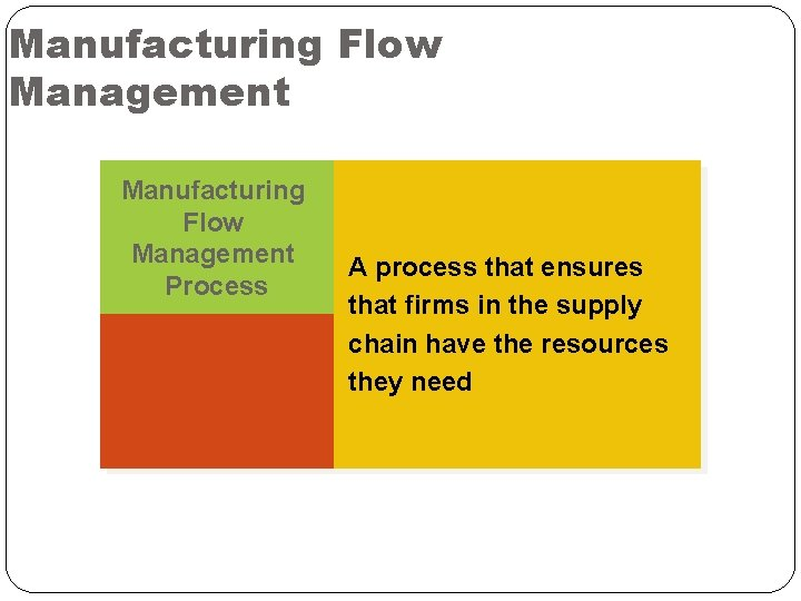Manufacturing Flow Management Process A process that ensures that firms in the supply chain