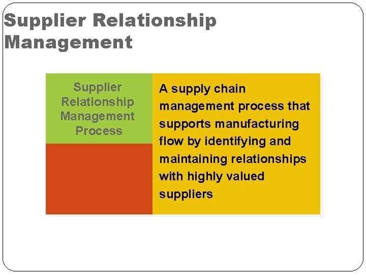 Supplier Relationship Management Process A supply chain management process that supports manufacturing flow by