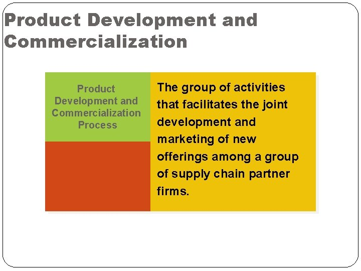 Product Development and Commercialization Process The group of activities that facilitates the joint development