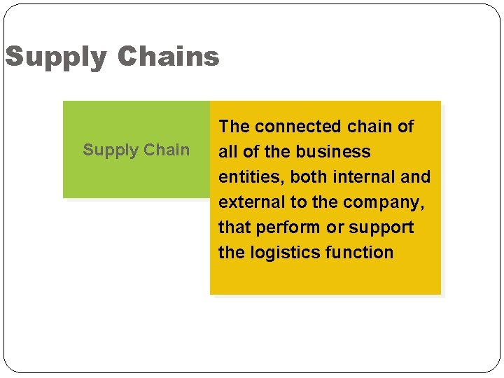 Supply Chains Supply Chain The connected chain of all of the business entities, both