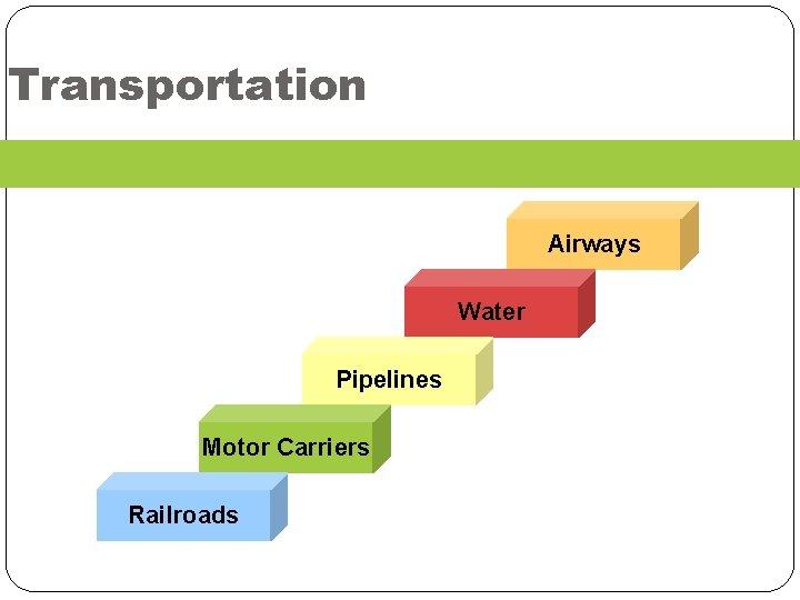 Transportation Airways Water Pipelines Motor Carriers Railroads