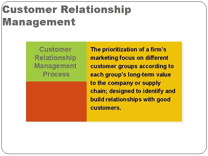 Customer Relationship Management Process The prioritization of a firm's marketing focus on different customer
