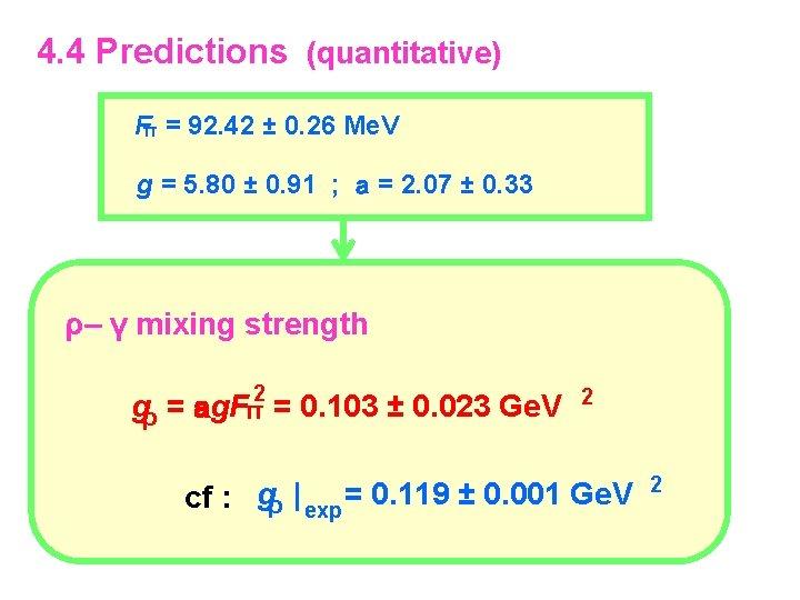 4. 4 Predictions (quantitative) Fπ = 92. 42 ± 0. 26 Me. V g
