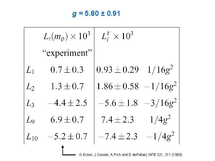 g = 5. 80 ± 0. 91 G. Ecker, J. Gasser, A. Pich and