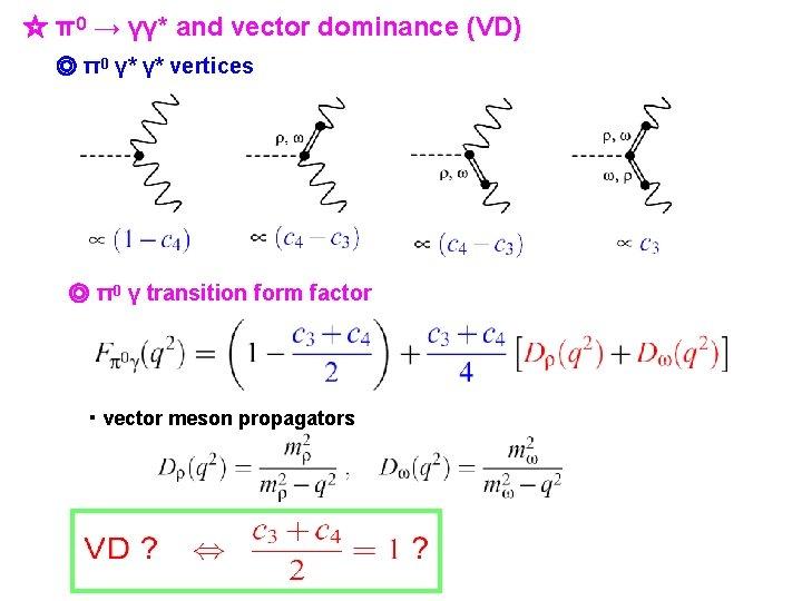 ☆ π0 → γγ* and vector dominance (VD) ◎ π0 γ* γ* vertices ◎