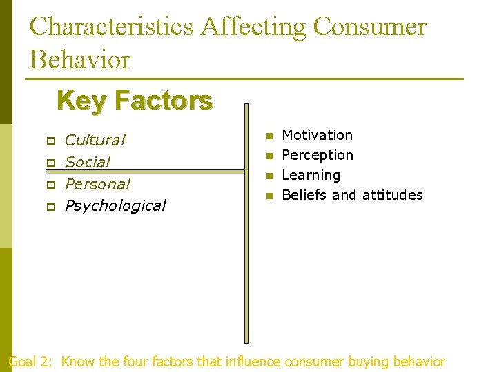 Characteristics Affecting Consumer Behavior Key Factors p p Cultural Social Personal Psychological n n