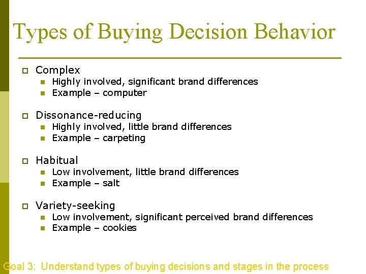 Types of Buying Decision Behavior p Complex n n p Dissonance-reducing n n p