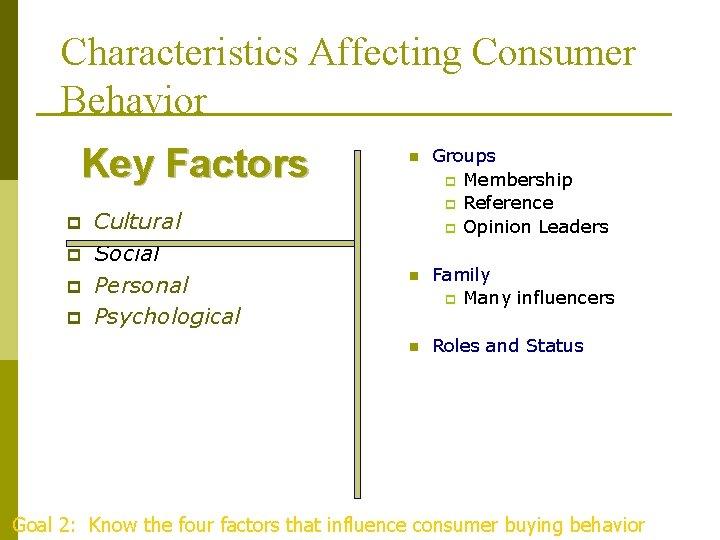 Characteristics Affecting Consumer Behavior Key Factors p p Cultural Social Personal Psychological n Groups