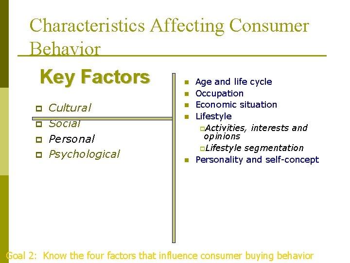 Characteristics Affecting Consumer Behavior Key Factors Age and life cycle n n p p
