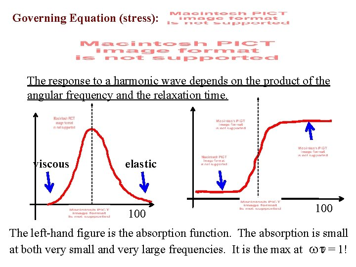 Governing Equation (stress): The response to a harmonic wave depends on the product of
