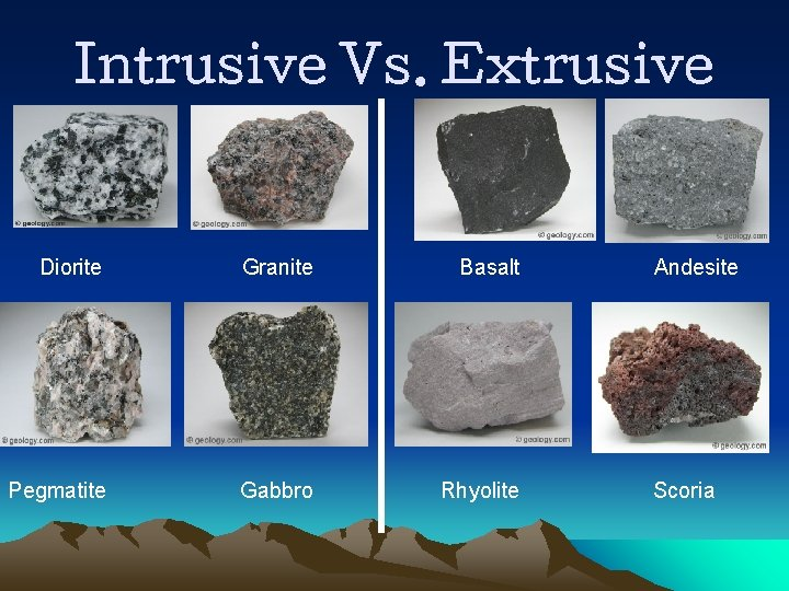 Intrusive Vs. Extrusive Diorite Granite Basalt Pegmatite Gabbro Rhyolite Andesite Scoria