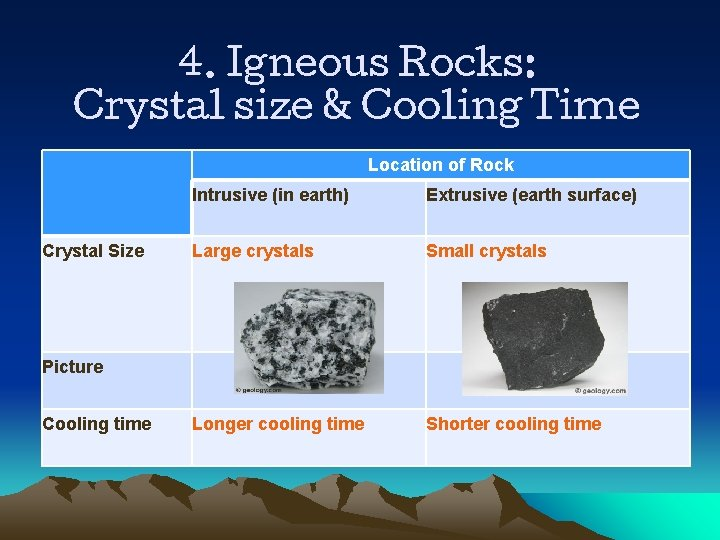 4. Igneous Rocks: Crystal size & Cooling Time Location of Rock Crystal Size Intrusive