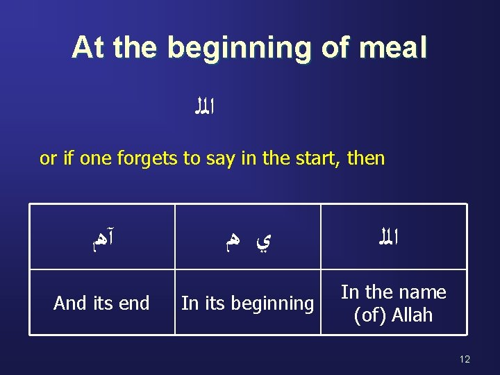 At the beginning of meal ﺍﻟﻠ or if one forgets to say in the