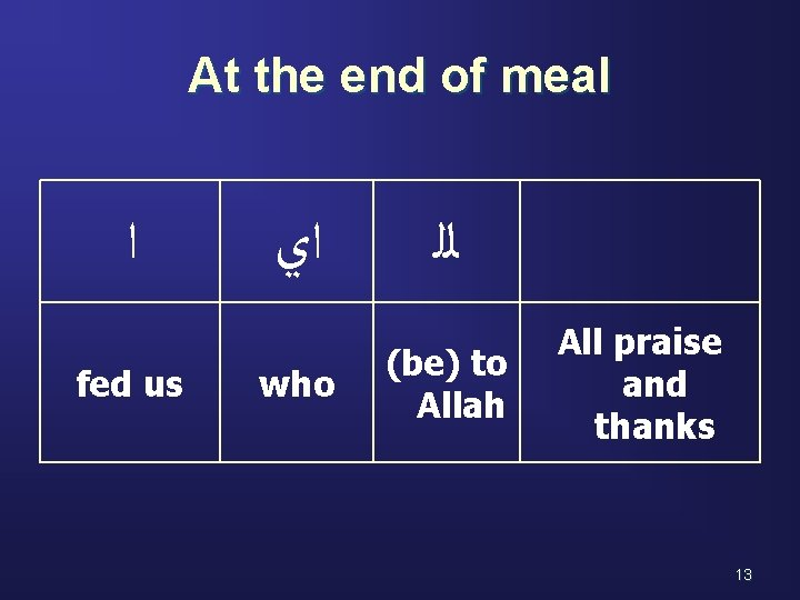 At the end of meal ﺍ fed us ﺍﻱ who ﻟﻠ (be) to Allah