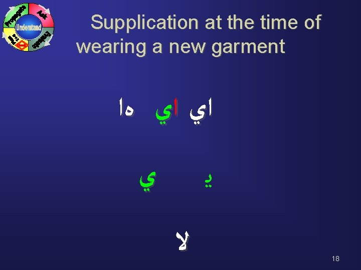 Supplication at the time of wearing a new garment ﺍﻱ ﺍﻱ ﻩ ﺍ ﻱ