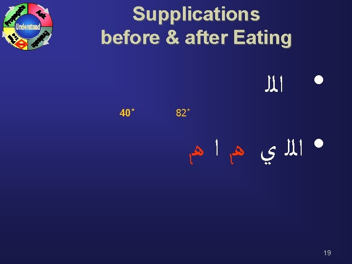 Supplications before & after Eating • ﺍﻟﻠ 40* 82* • ﺍﻟﻠ ﻱ ﻫﺎ ﺍ