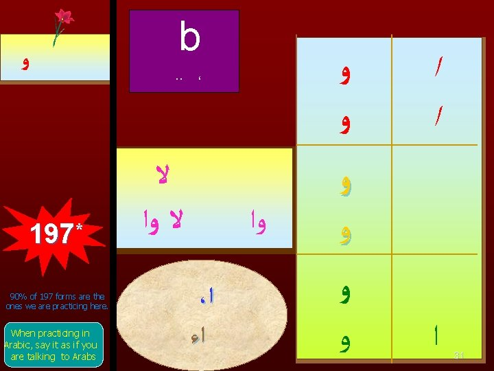 ﻭ 197* 90% of 197 forms are the ones we are practicing here.