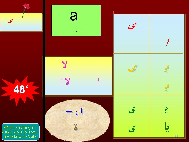 a ﻯ ﻯ . . ، 48* When practicing in Arabic, say it as