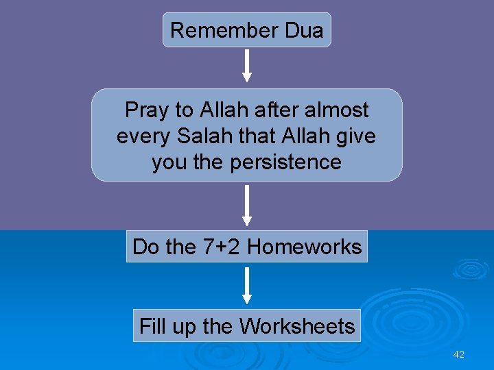 Remember Dua Pray to Allah after almost every Salah that Allah give you the