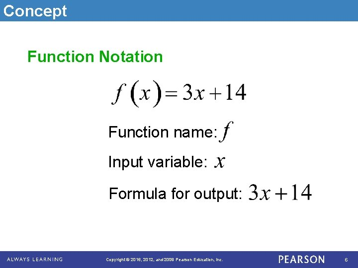 Concept Function Notation Function name: Input variable: Formula for output: Copyright © 2016, 2012,