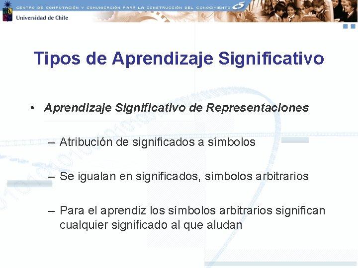 Tipos de Aprendizaje Significativo • Aprendizaje Significativo de Representaciones – Atribución de significados a