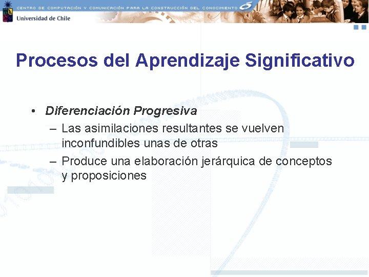 Procesos del Aprendizaje Significativo • Diferenciación Progresiva – Las asimilaciones resultantes se vuelven inconfundibles