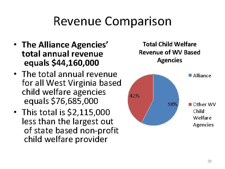 Revenue Comparison • The Alliance Agencies' total annual revenue equals $44, 160, 000 •