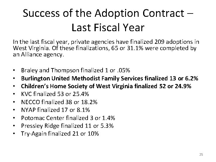 Success of the Adoption Contract – Last Fiscal Year In the last fiscal year,