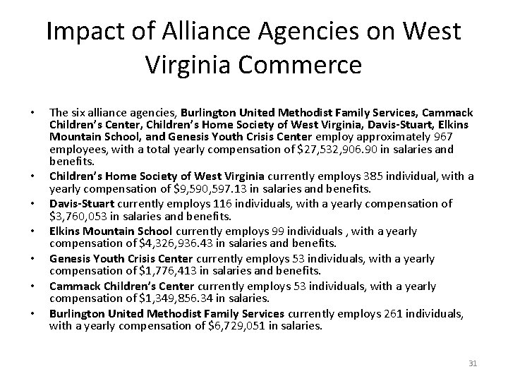 Impact of Alliance Agencies on West Virginia Commerce • • The six alliance agencies,