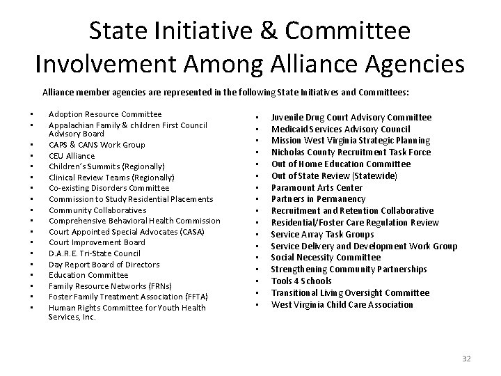 State Initiative & Committee Involvement Among Alliance Agencies Alliance member agencies are represented in