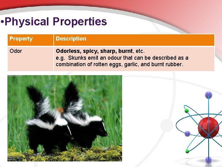 • Physical Properties Property Description Odorless, spicy, sharp, burnt, etc. e. g. Skunks