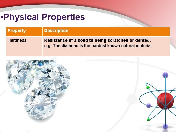 • Physical Properties Property Description Hardness Resistance of a solid to being scratched