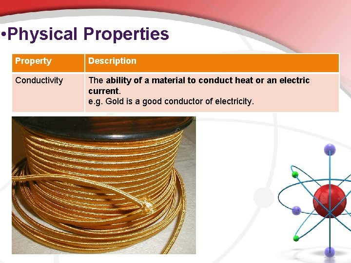 • Physical Properties Property Description Conductivity The ability of a material to conduct