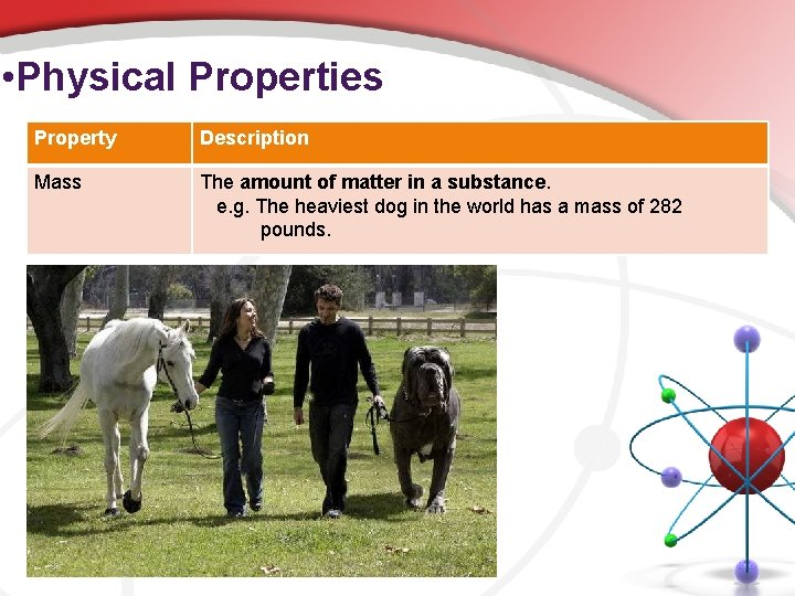 • Physical Properties Property Description Mass The amount of matter in a substance.