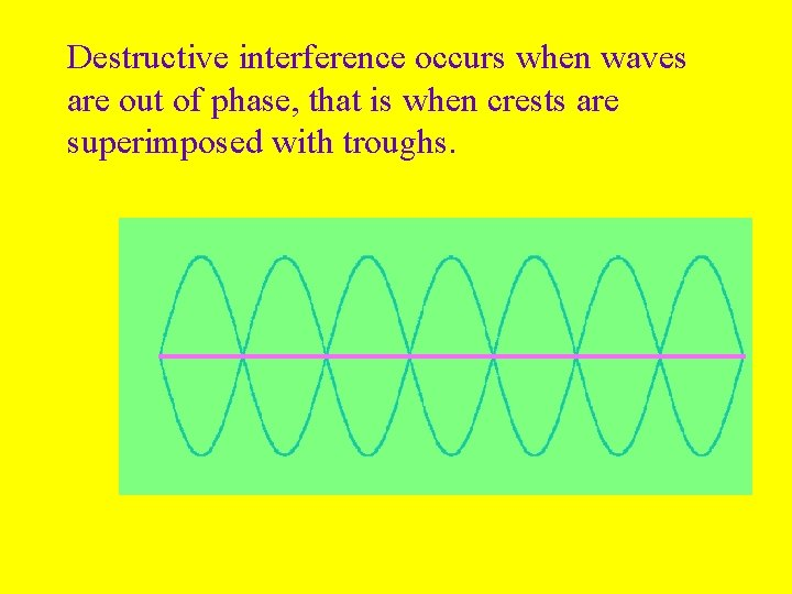 Destructive interference occurs when waves are out of phase, that is when crests are