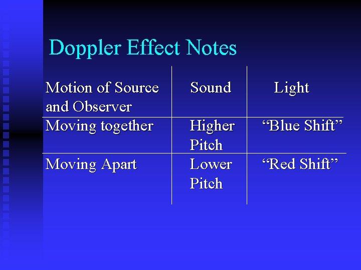 Doppler Effect Notes Motion of Source and Observer Moving together Moving Apart Sound Light